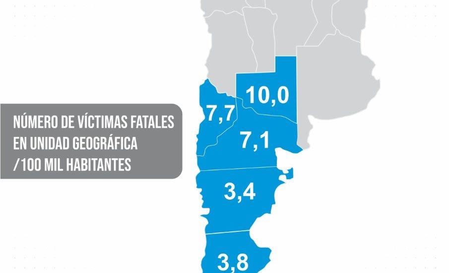 DURANTE EL 2020 CHUBUT REGISTRÓ UNA DISMINUCIÓN DE MÁS DEL 40% EN LOS SINIESTROS VIALES